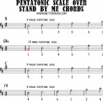 Pentatonic Scale over Stand by Me chords - Tenor saxophone