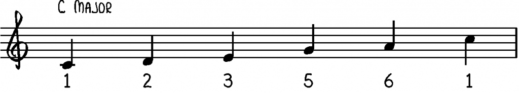 c-major-pentatonic-scale
