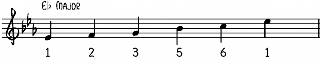 eb-major-pentatonic-scale