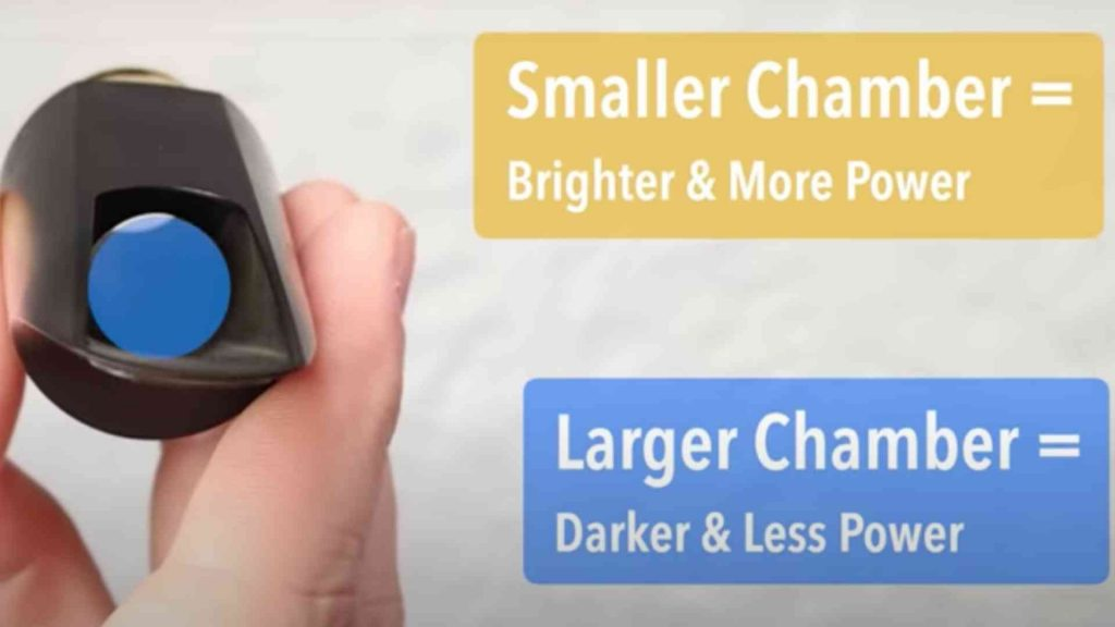Smaller versus Larger Chamber